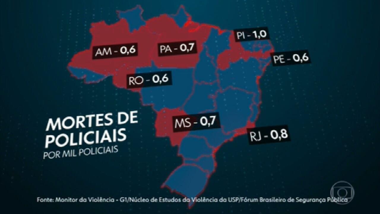 Número de policiais mortos cresce em 2020 no Brasil; o de pessoas mortas pela polícia tem ligeira queda